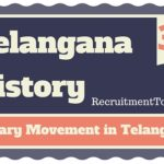 Telangana History  Library Movement in Telangana