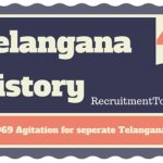 Telangana History The 1969 Agitation for seperate Telangana State