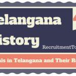 Telangana History Tribals in Telangana and Their Revolts