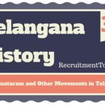 Telangana History Vandemataram and Other Movements in Telangana