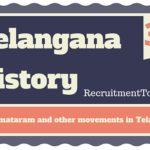 Telnagan History Vandemataram and other movements in Telangana